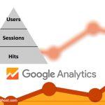 معنی و مفهوم Hit ، Session ، User در گوگل آنالیتیکز