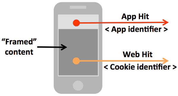 web-app-hits