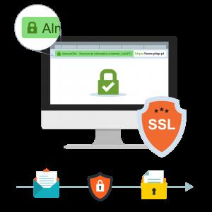 ssl box1 300x300 - گواهینامه SSL